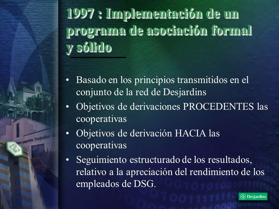 1997 : Implementación de un programa de asociación formal y sólido Basado en los principios transmitidos en el conjunto de la red de Desjardins Objeti