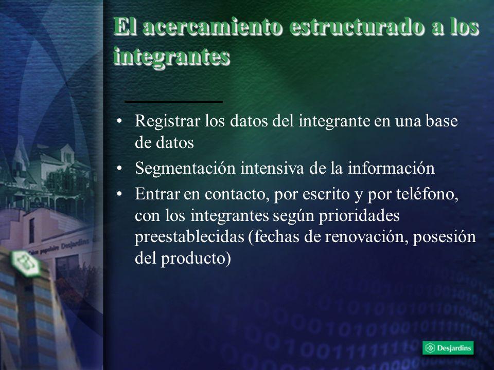 El acercamiento estructurado a los integrantes Registrar los datos del integrante en una base de datos Segmentación intensiva de la información Entrar