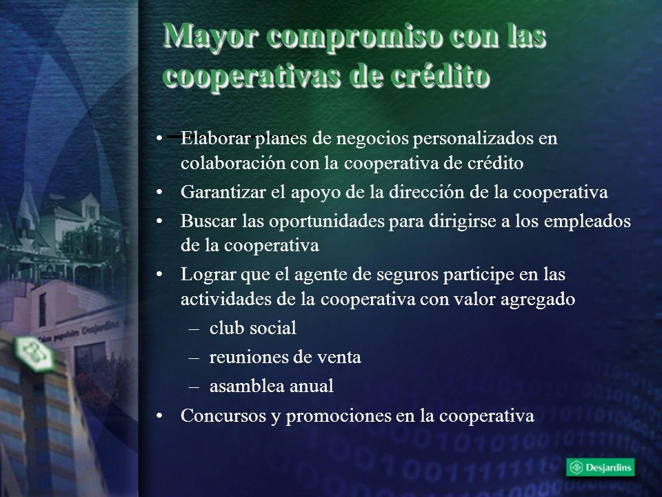 Mayor compromiso con las cooperativas de crédito Elaborar planes de negocios personalizados en colaboración con la cooperativa de crédito Garantizar e