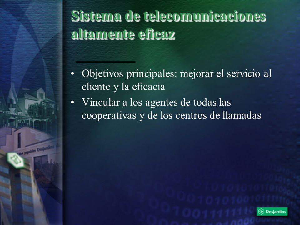Sistema de telecomunicaciones altamente eficaz Objetivos principales: mejorar el servicio al cliente y la eficacia Vincular a los agentes de todas las