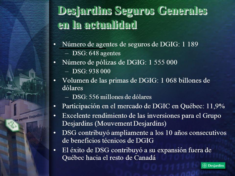 Desjardins Seguros Generales en la actualidad Número de agentes de seguros de DGIG: 1 189 –DSG: 648 agentes Número de pólizas de DGIG: 1 555 000 –DSG: