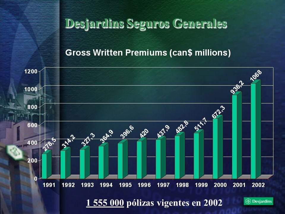 Desjardins Seguros Generales 1 555 000 pólizas vigentes en 2002