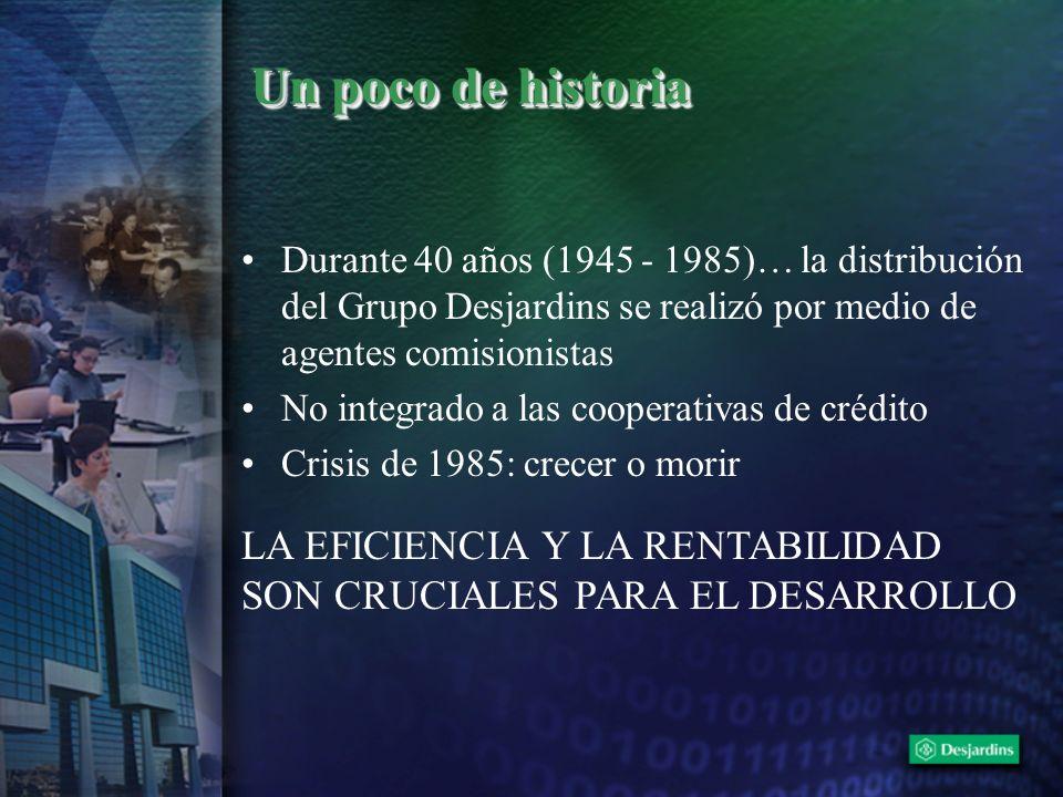 Un poco de historia Durante 40 años (1945 - 1985)… la distribución del Grupo Desjardins se realizó por medio de agentes comisionistas No integrado a l