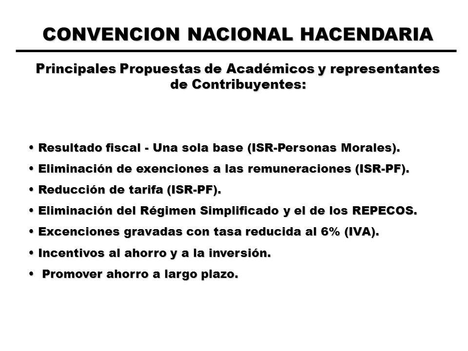 CONVENCION NACIONAL HACENDARIA Resultado fiscal - Una sola base (ISR-Personas Morales).