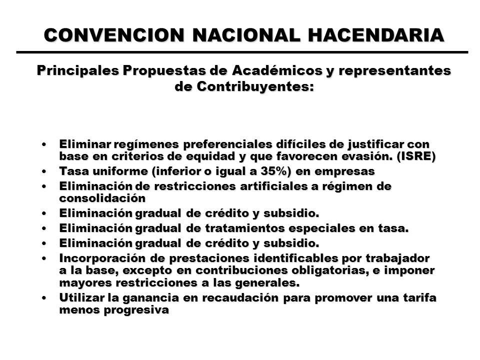 CONVENCION NACIONAL HACENDARIA Principales Propuestas de Académicos y representantes de Contribuyentes: Eliminar regímenes preferenciales difíciles de justificar con base en criterios de equidad y que favorecen evasión.