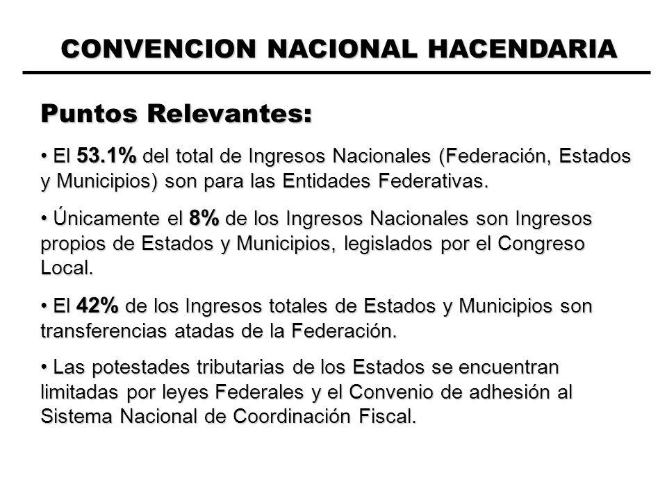 CONVENCION NACIONAL HACENDARIA Puntos Relevantes: El 53.1% del total de Ingresos Nacionales (Federación, Estados y Municipios) son para las Entidades Federativas.