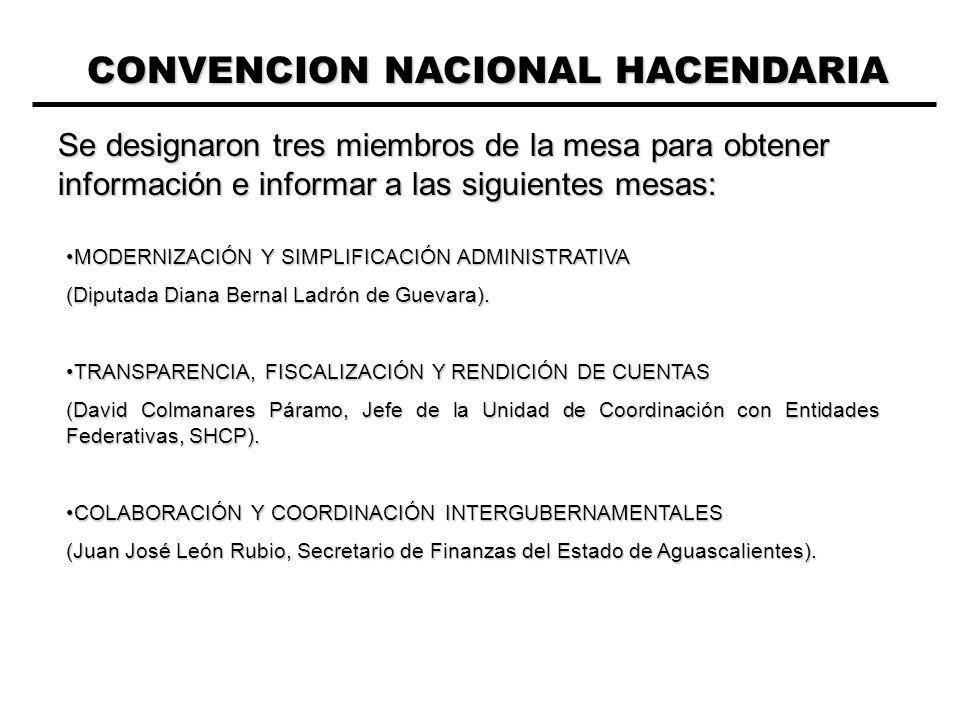 CONVENCION NACIONAL HACENDARIA Se designaron tres miembros de la mesa para obtener información e informar a las siguientes mesas: MODERNIZACIÓN Y SIMPLIFICACIÓN ADMINISTRATIVAMODERNIZACIÓN Y SIMPLIFICACIÓN ADMINISTRATIVA (Diputada Diana Bernal Ladrón de Guevara).