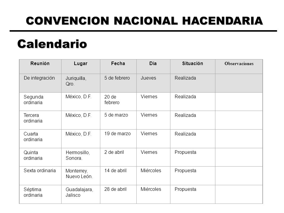 CONVENCION NACIONAL HACENDARIA Calendario ReuniónLugarFechaDíaSituación Observaciones De integraciónJuriquilla, Qro.