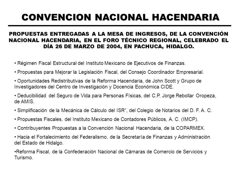 CONVENCION NACIONAL HACENDARIA PROPUESTAS ENTREGADAS A LA MESA DE INGRESOS, DE LA CONVENCIÓN NACIONAL HACENDARIA, EN EL FORO TÉCNICO REGIONAL, CELEBRADO EL DÍA 26 DE MARZO DE 2004, EN PACHUCA, HIDALGO.