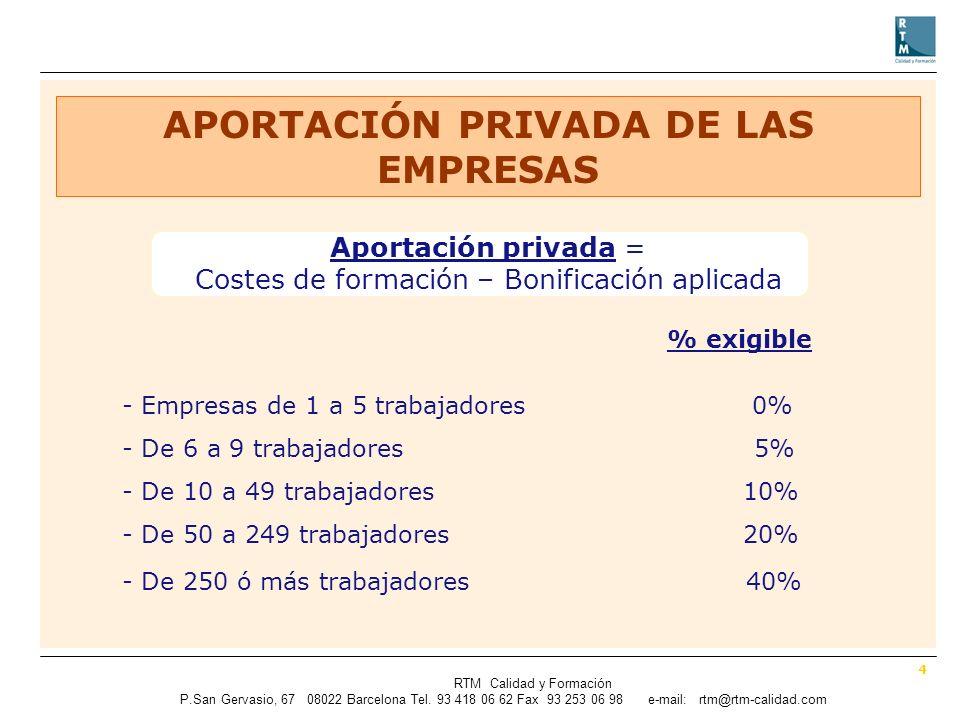 4 RTM Calidad y Formación P.SanGervasio, 67 08022 Barcelona Tel.