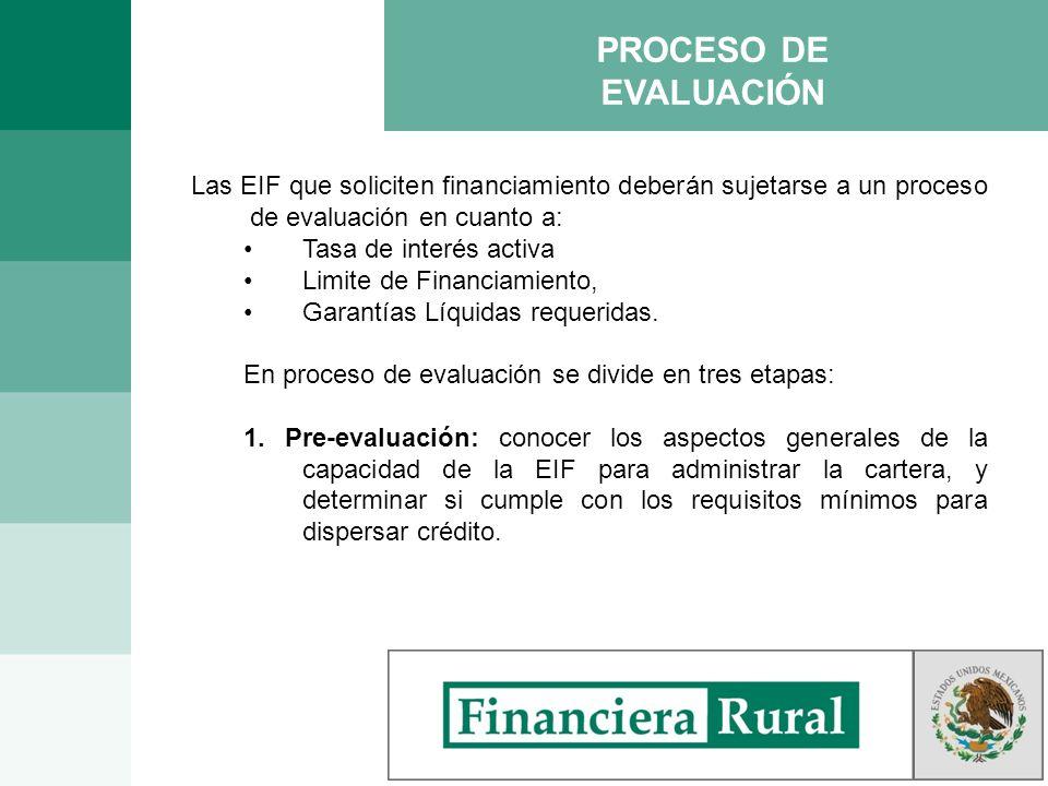 PROCESO DE EVALUACIÓN Las EIF que soliciten financiamiento deberán sujetarse a un proceso de evaluación en cuanto a: Tasa de interés activa Limite de