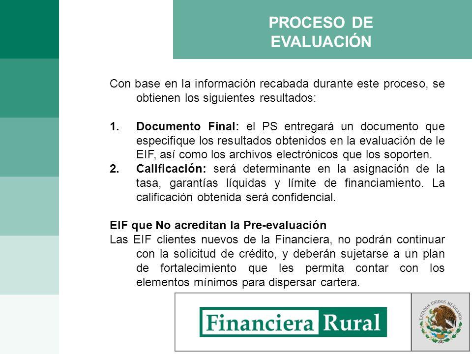 PROCESO DE EVALUACIÓN Con base en la información recabada durante este proceso, se obtienen los siguientes resultados: 1.Documento Final: el PS entreg