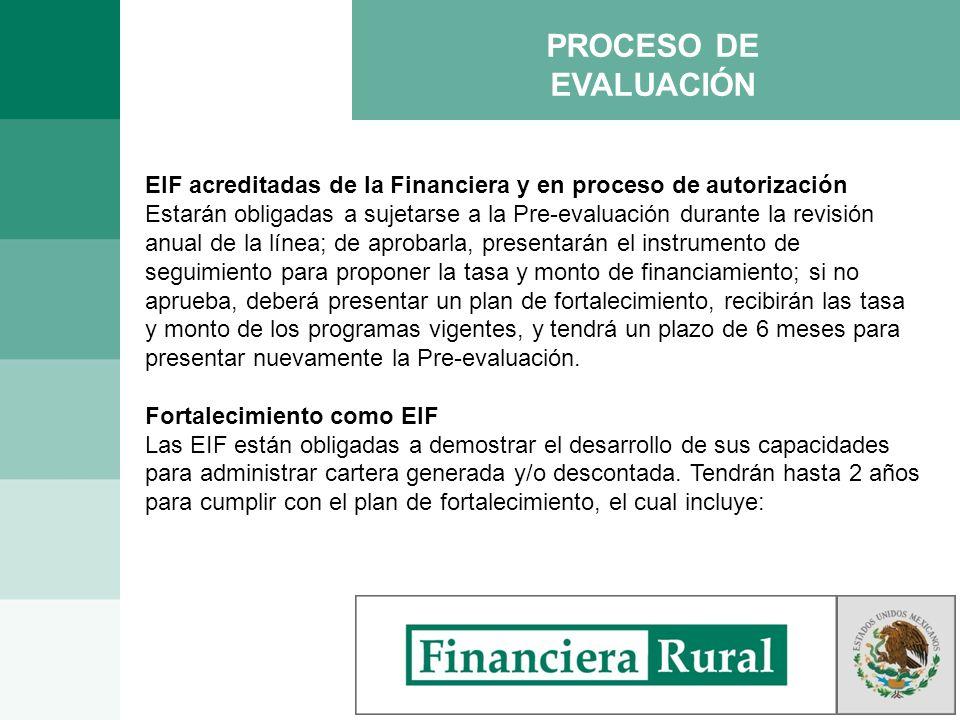 PROCESO DE EVALUACIÓN EIF acreditadas de la Financiera y en proceso de autorización Estarán obligadas a sujetarse a la Pre-evaluación durante la revis
