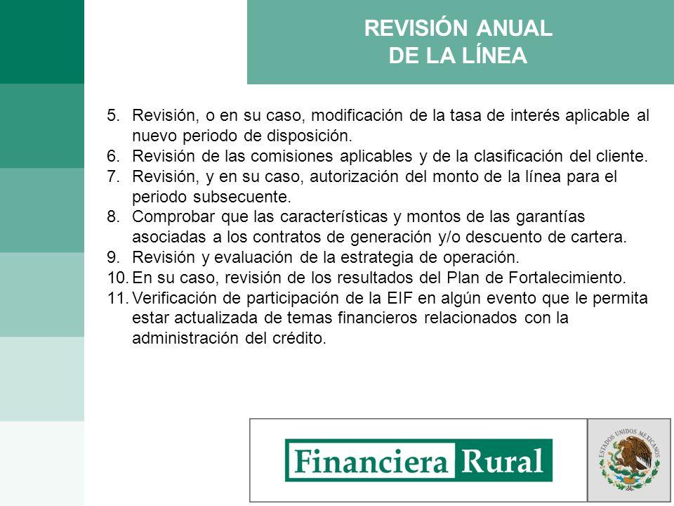 REVISIÓN ANUAL DE LA LÍNEA 5.Revisión, o en su caso, modificación de la tasa de interés aplicable al nuevo periodo de disposición. 6.Revisión de las c