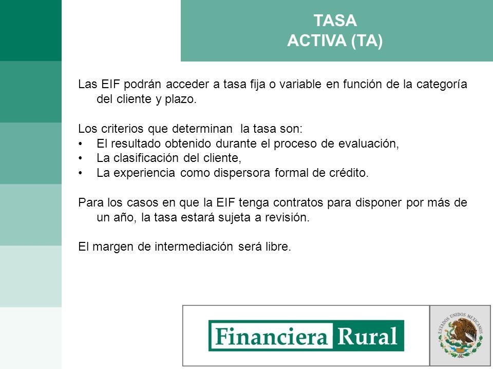 TASA ACTIVA (TA) Las EIF podrán acceder a tasa fija o variable en función de la categoría del cliente y plazo. Los criterios que determinan la tasa so