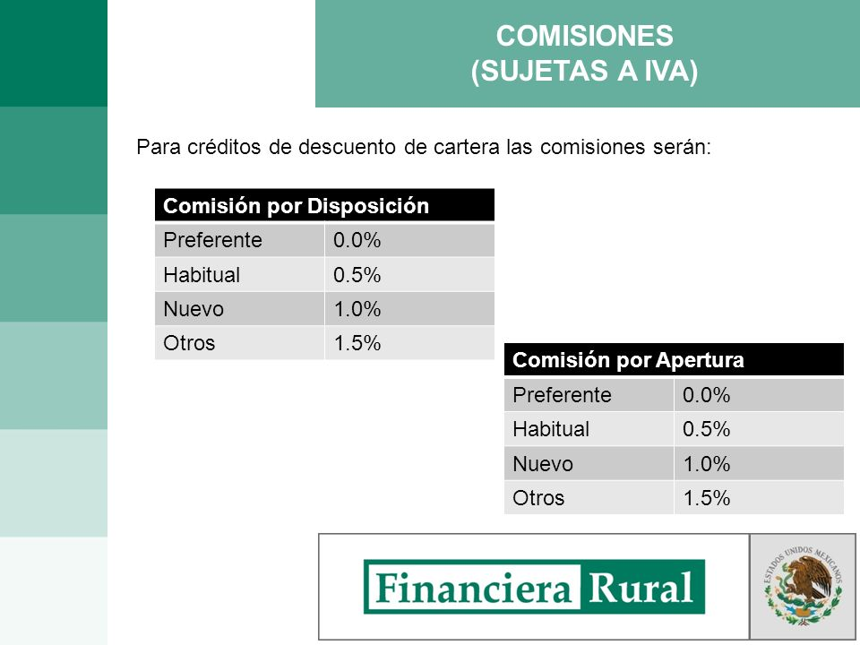 COMISIONES (SUJETAS A IVA) Para créditos de descuento de cartera las comisiones serán: Comisión por Disposición Preferente0.0% Habitual0.5% Nuevo1.0%