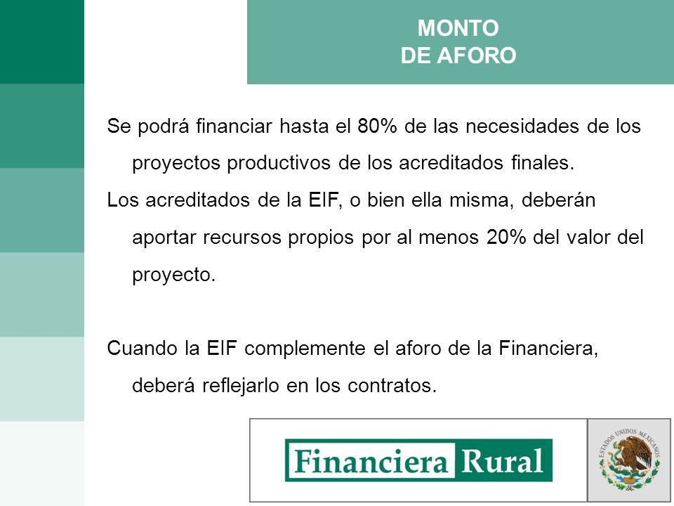 MONTO DE AFORO Se podrá financiar hasta el 80% de las necesidades de los proyectos productivos de los acreditados finales. Los acreditados de la EIF,