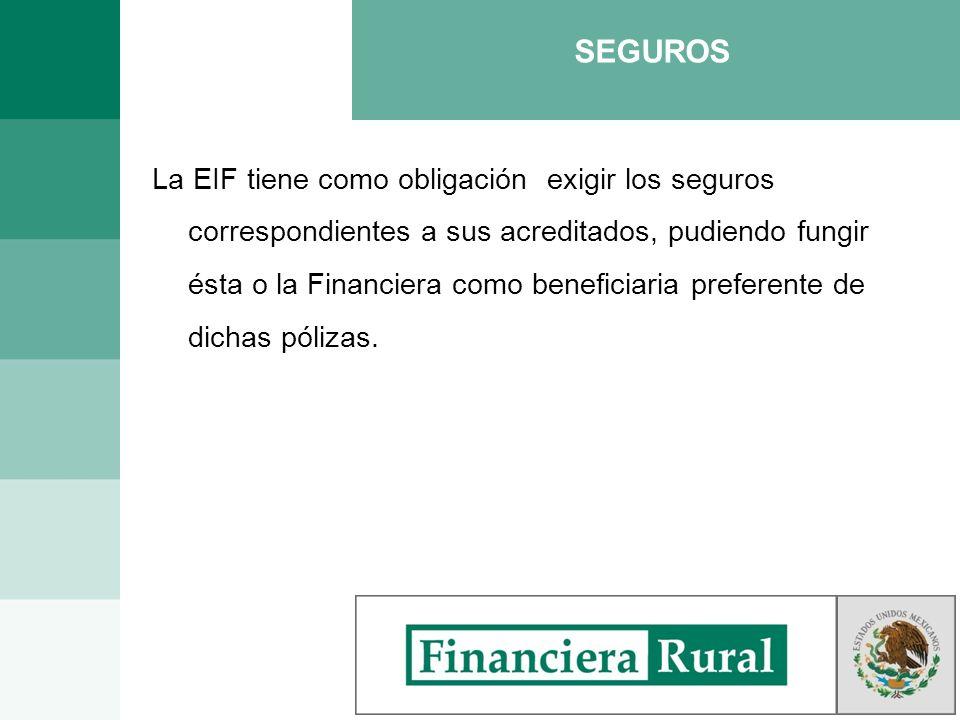 SEGUROS La EIF tiene como obligación exigir los seguros correspondientes a sus acreditados, pudiendo fungir ésta o la Financiera como beneficiaria pre