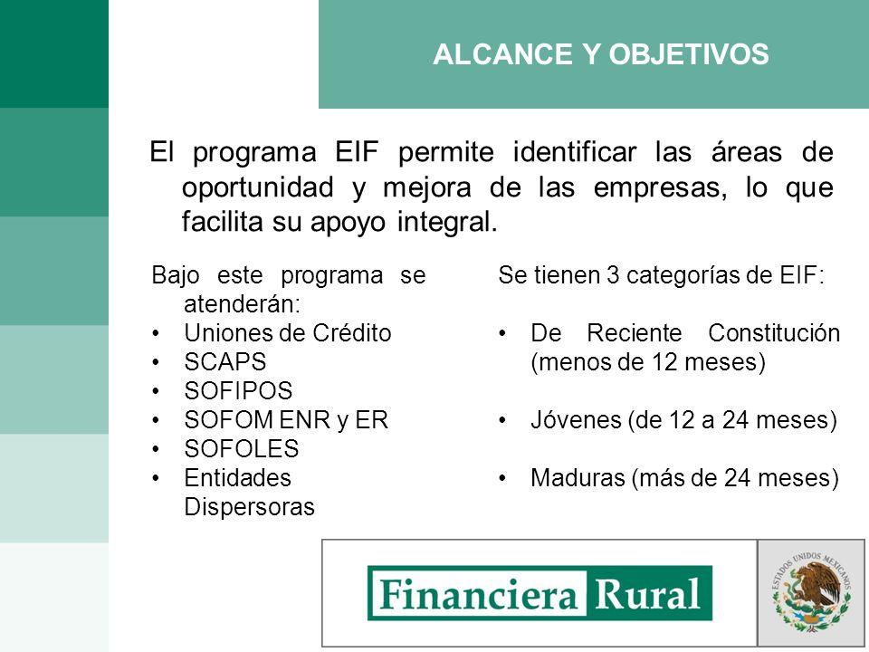 El programa EIF permite identificar las áreas de oportunidad y mejora de las empresas, lo que facilita su apoyo integral. ALCANCE Y OBJETIVOS Bajo est