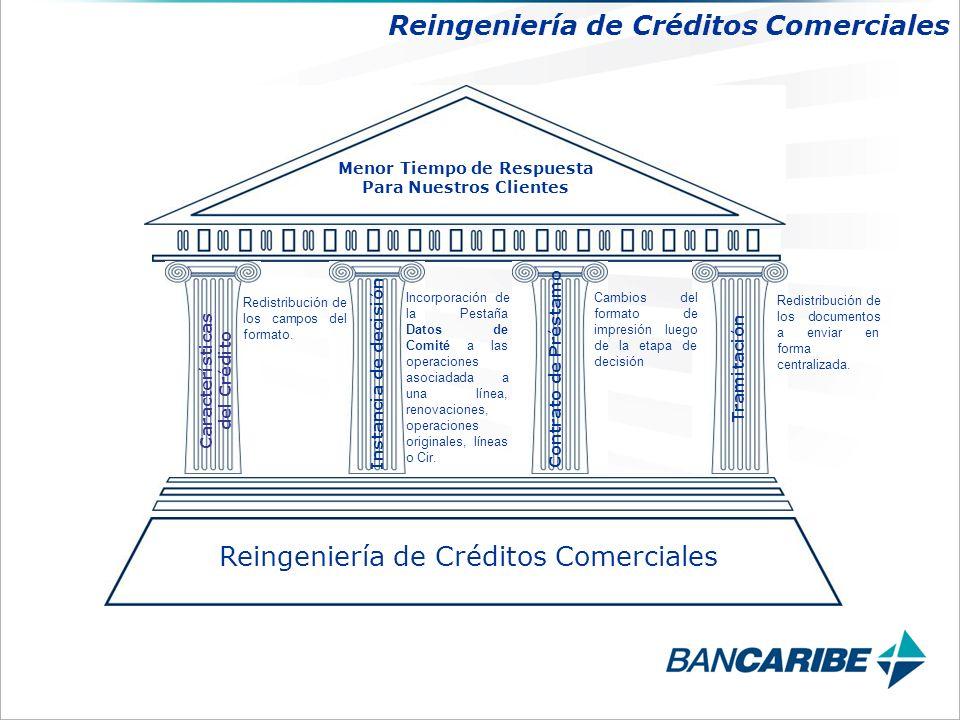 Reingeniería de Créditos Comerciales Menor Tiempo de Respuesta Para Nuestros Clientes Características del Crédito Instancia de decisión Contrato de Préstamo Tramitación Reingeniería de Créditos Comerciales Redistribución de los campos del formato.