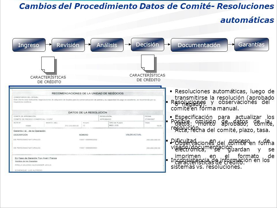 Cambios del Procedimiento Datos de Comité- Resoluciones automáticas IngresoRevisión Decisión Documentación Garantías Análisis CARACTERÍSTICAS DE CRÉDITO Resoluciones y observaciones del comité en forma manual.
