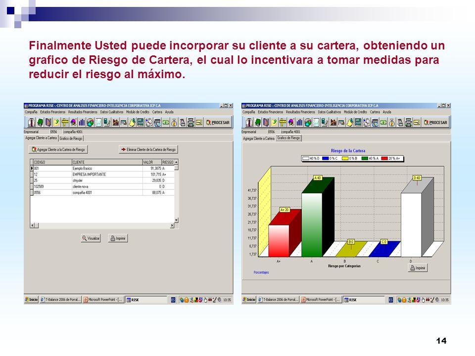 14 Finalmente Usted puede incorporar su cliente a su cartera, obteniendo un grafico de Riesgo de Cartera, el cual lo incentivara a tomar medidas para
