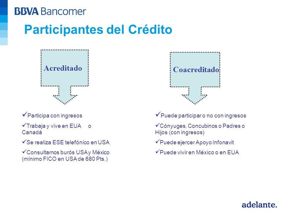 Participantes del Crédito Acreditado Coacreditado Participa con ingresos Trabaja y vive en EUA o Canadá Se realiza ESE telefónico en USA Consultamos b