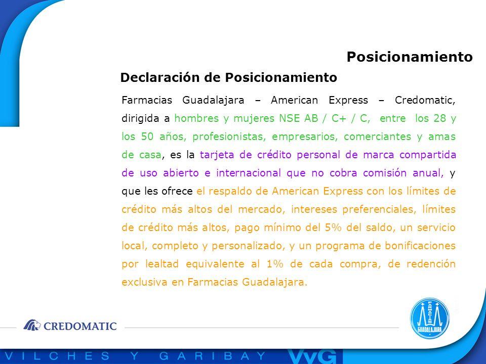 Farmacias Guadalajara – American Express – Credomatic, dirigida a hombres y mujeres NSE AB / C+ / C, entre los 28 y los 50 años, profesionistas, empre