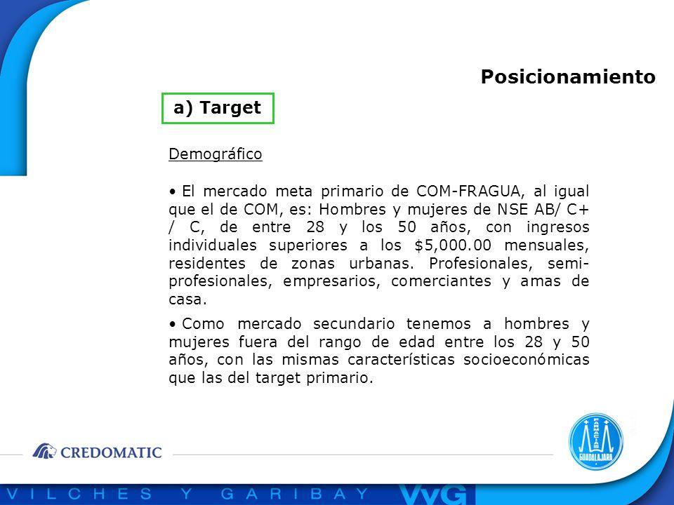 a) Target El mercado meta primario de COM-FRAGUA, al igual que el de COM, es: Hombres y mujeres de NSE AB/ C+ / C, de entre 28 y los 50 años, con ingr