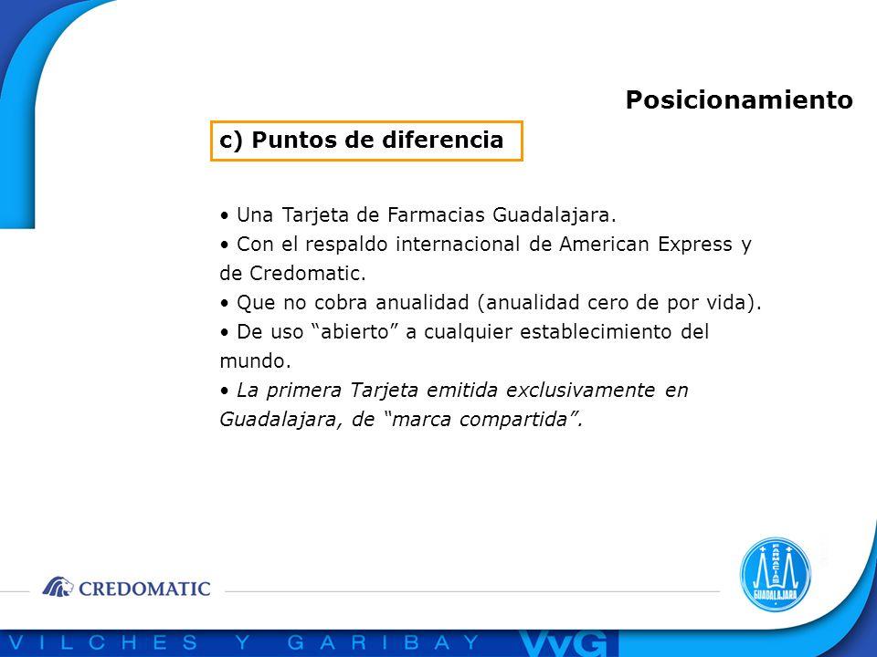 c) Puntos de diferencia Posicionamiento Una Tarjeta de Farmacias Guadalajara. Con el respaldo internacional de American Express y de Credomatic. Que n