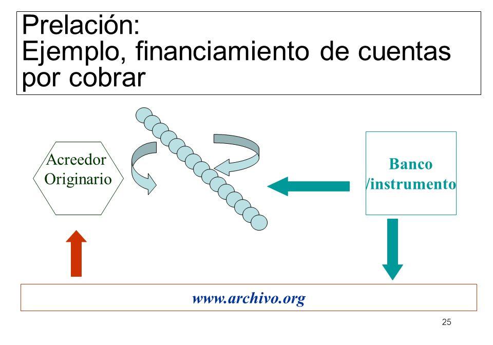 24 Prelación: Ejemplo, financiamiento de cuentas por cobrar Acreedor originario Banco