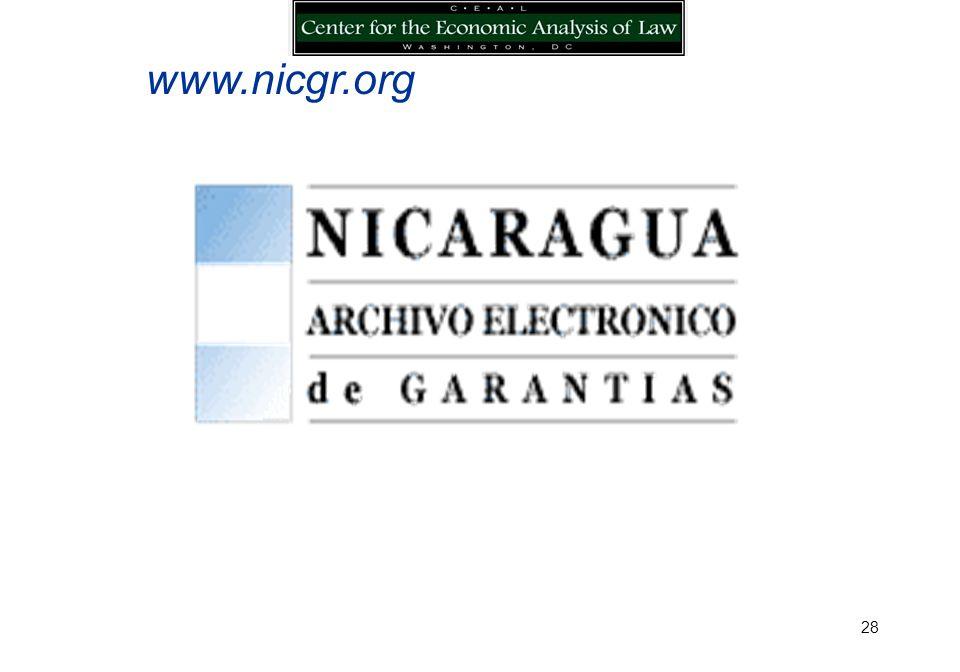 27 Provisión competitiva Sistema de archivo de avisos Prestamista es responsable www.archivo.org Publicidad: Sistema de archivo
