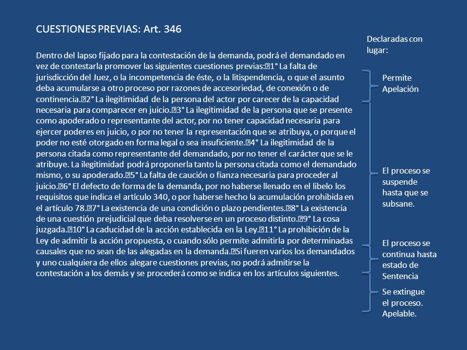 CUESTIONES PREVIAS: Art. 346 Dentro del lapso fijado para la contestación de la demanda, podrá el demandado en vez de contestarla promover las siguien