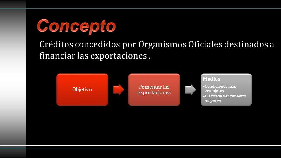 Créditos concedidos por Organismos Oficiales destinados a financiar las exportaciones. Objetivo Fomentar las exportaciones Medios Condiciones más vent