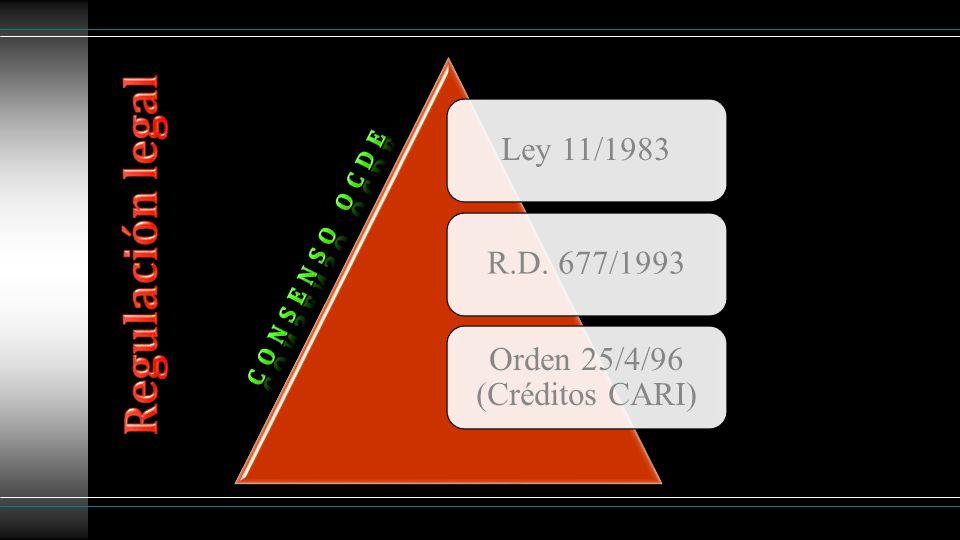 Ley 11/1983R.D. 677/1993 Orden 25/4/96 (Créditos CARI)