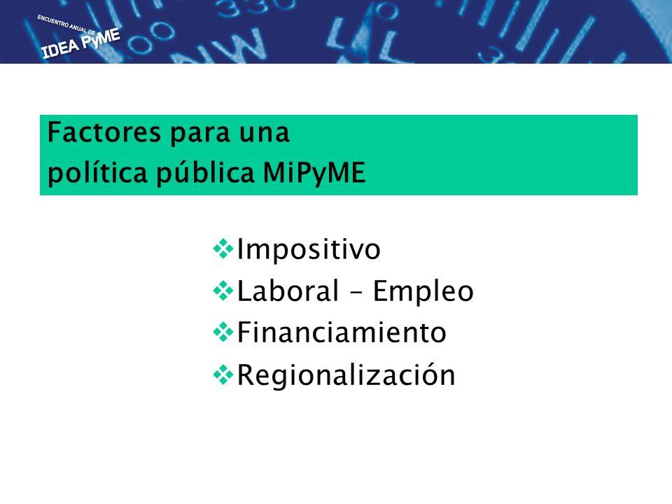 Impositivo Laboral – Empleo Financiamiento Regionalización Factores para una política pública MiPyME