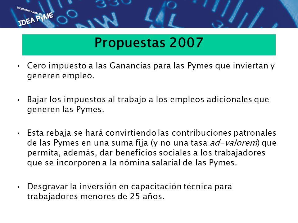 Propuestas 2007 Cero impuesto a las Ganancias para las Pymes que inviertan y generen empleo. Bajar los impuestos al trabajo a los empleos adicionales