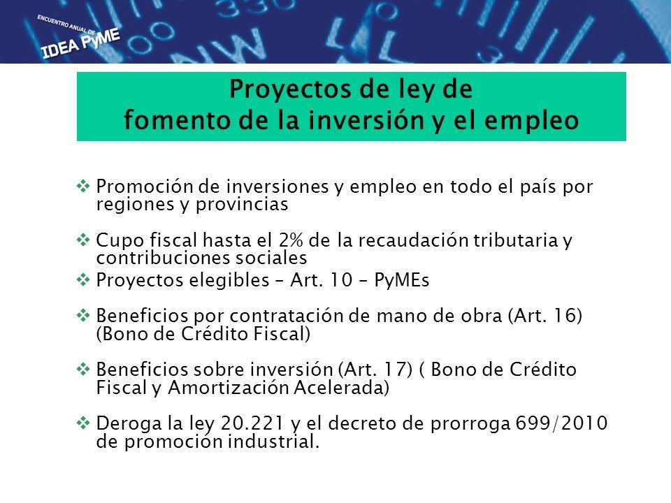 Promoción de inversiones y empleo en todo el país por regiones y provincias Cupo fiscal hasta el 2% de la recaudación tributaria y contribuciones sociales Proyectos elegibles – Art.
