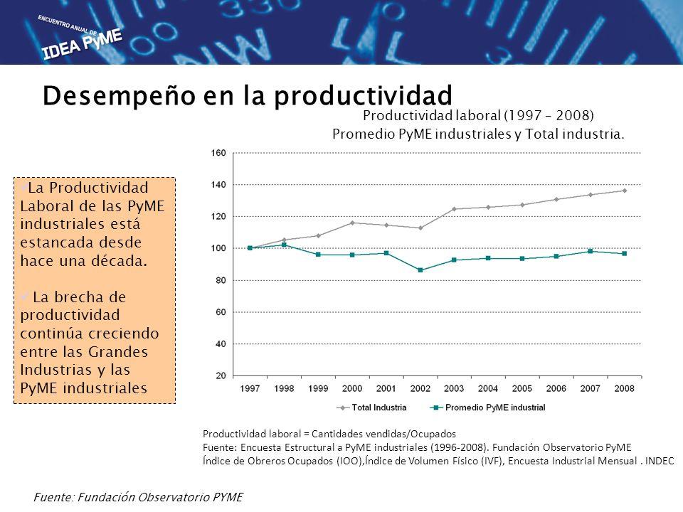 Desempeño en la productividad Productividad laboral = Cantidades vendidas/Ocupados Fuente: Encuesta Estructural a PyME industriales (1996-2008). Funda
