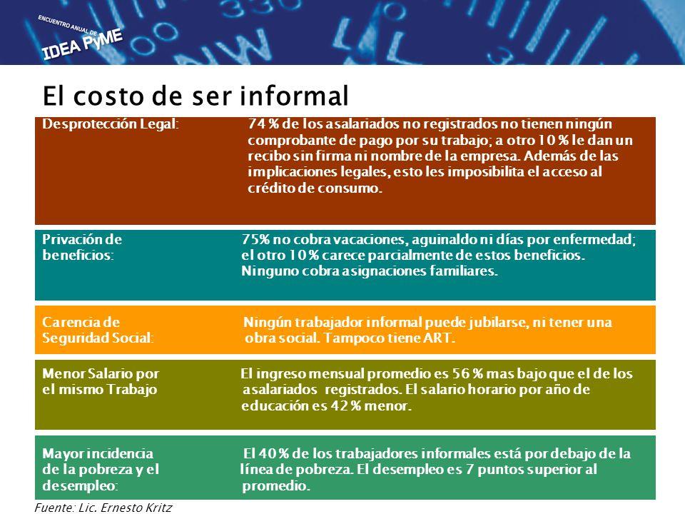 El costo de ser informal Desprotección Legal: 74 % de los asalariados no registrados no tienen ningún comprobante de pago por su trabajo; a otro 10 %