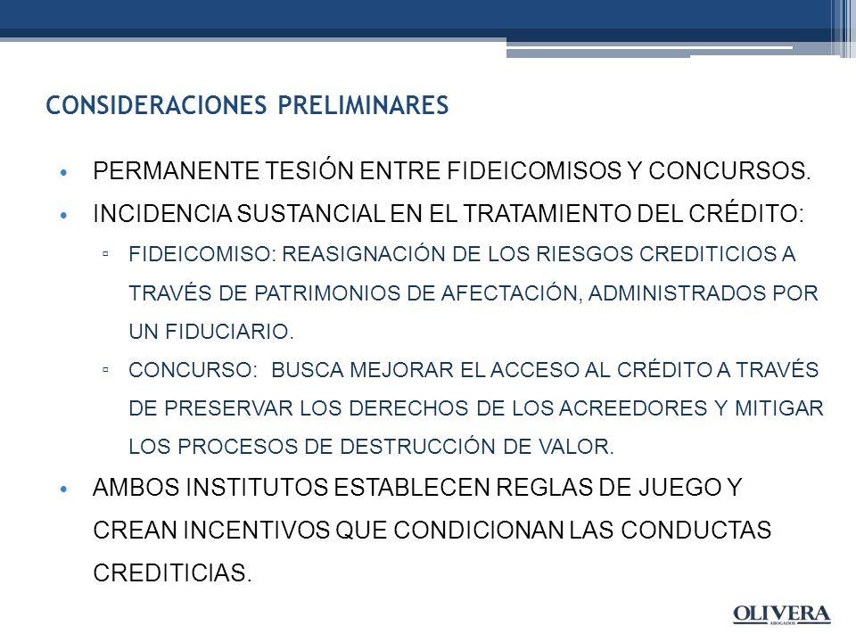 CONSIDERACIONES PRELIMINARES PERMANENTE TESIÓN ENTRE FIDEICOMISOS Y CONCURSOS.