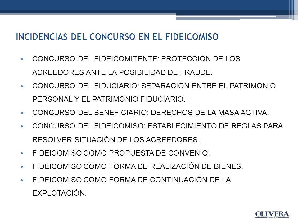 INCIDENCIAS DEL CONCURSO EN EL FIDEICOMISO CONCURSO DEL FIDEICOMITENTE: PROTECCIÓN DE LOS ACREEDORES ANTE LA POSIBILIDAD DE FRAUDE.