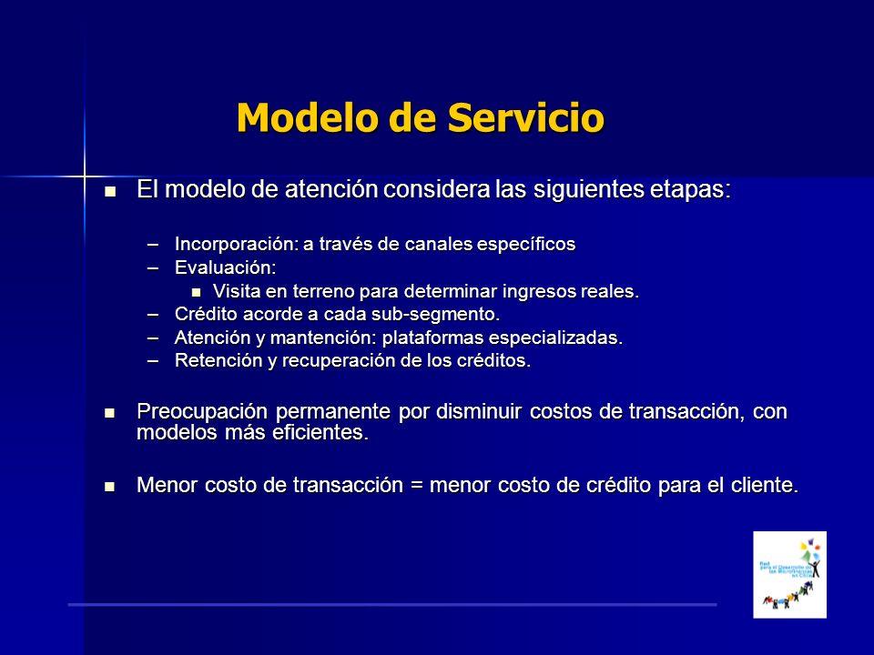 Modelo de Servicio El modelo de atención considera las siguientes etapas: El modelo de atención considera las siguientes etapas: –Incorporación: a través de canales específicos –Evaluación: Visita en terreno para determinar ingresos reales.
