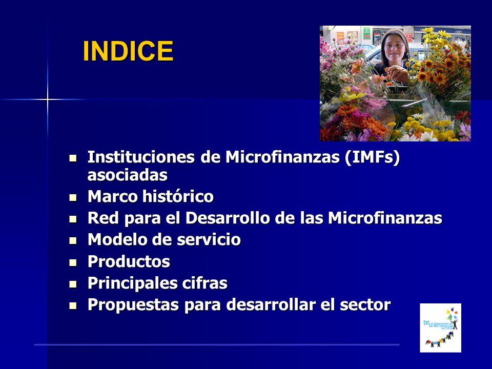 INDICE INDICE Instituciones de Microfinanzas (IMFs) asociadas Instituciones de Microfinanzas (IMFs) asociadas Marco histórico Marco histórico Red para el Desarrollo de las Microfinanzas Red para el Desarrollo de las Microfinanzas Modelo de servicio Modelo de servicio Productos Productos Principales cifras Principales cifras Propuestas para desarrollar el sector Propuestas para desarrollar el sector