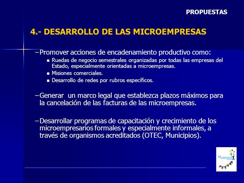 4.- DESARROLLO DE LAS MICROEMPRESAS – –Promover acciones de encadenamiento productivo como: Ruedas de negocio semestrales organizadas por todas las empresas del Estado, especialmente orientadas a microempresas.
