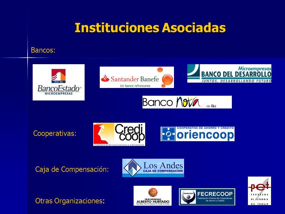 Instituciones Asociadas Bancos: Cooperativas: Caja de Compensación: Otras Organizaciones: