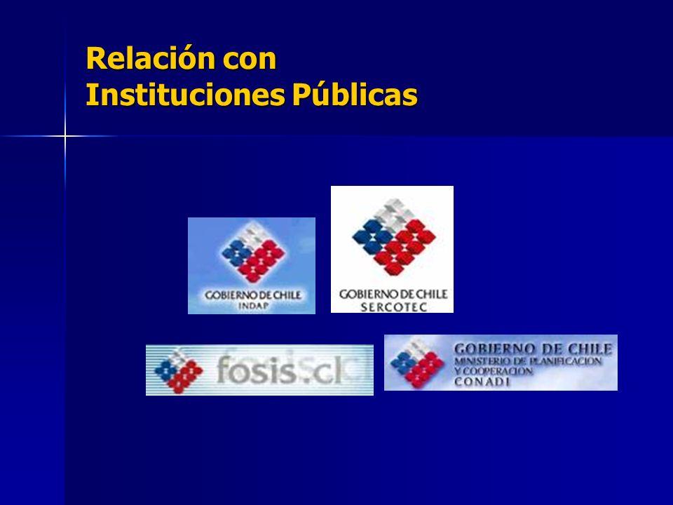 Relación con Instituciones Públicas