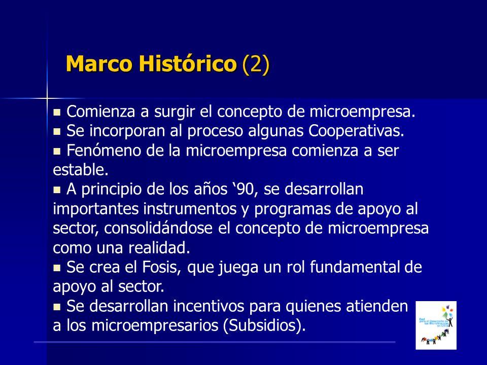 Marco Histórico (2) Marco Histórico (2) Comienza a surgir el concepto de microempresa.
