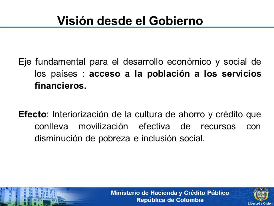 Ministerio de Hacienda y Crédito Público República de Colombia Libertad y Orden Eje fundamental para el desarrollo económico y social de los países : acceso a la población a los servicios financieros.