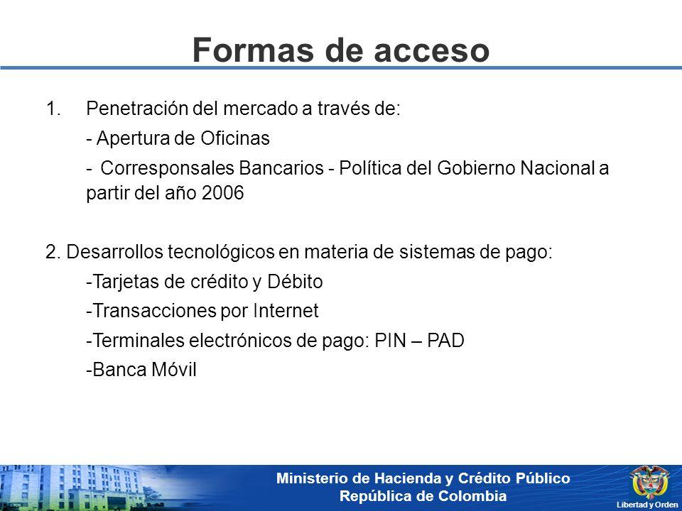 Ministerio de Hacienda y Crédito Público República de Colombia Libertad y Orden 1.Penetración del mercado a través de: - Apertura de Oficinas -Corresponsales Bancarios - Política del Gobierno Nacional a partir del año 2006 2.